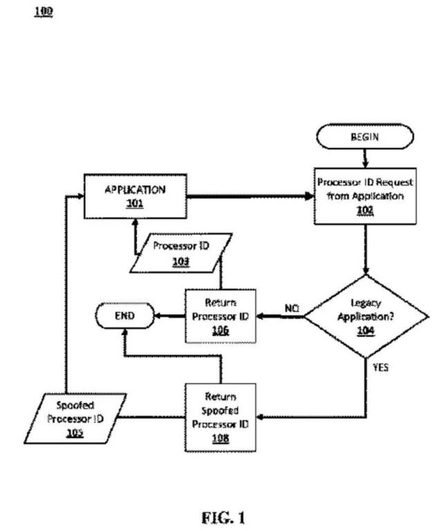 PS5 will Feature Backward Compatibility According to a Sony Patent 2 Photo