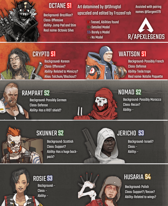 10 Upcoming Apex Legends