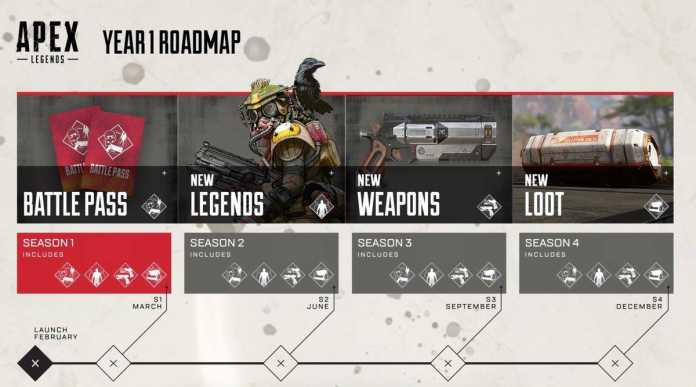 Apex Legends Season 1 Release Date
