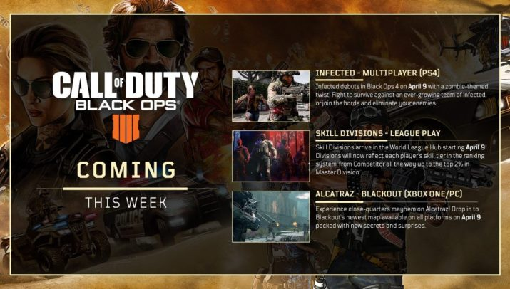Black Ops 4 – 9 April Update