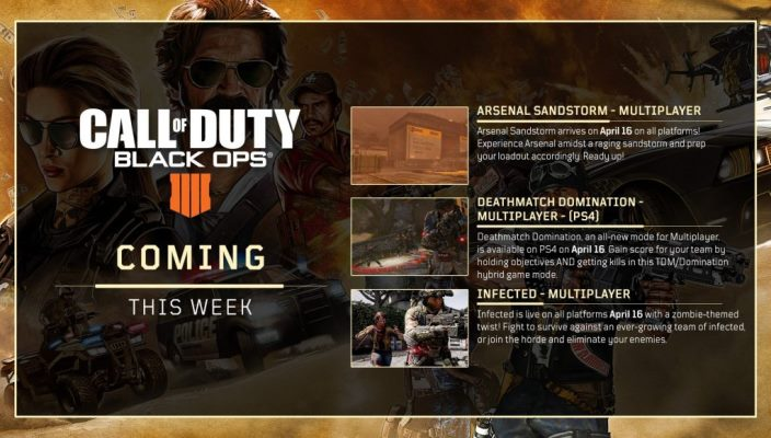 Black Ops 4 – 16 April Week Update